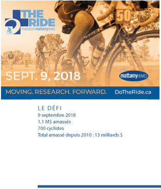 French Summary of the 2018-2019 RIDE at The Ottawa Hospital Foundation