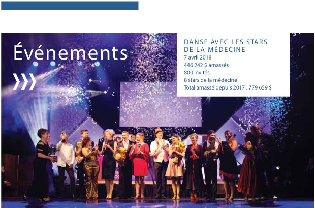 French summary of the 2018-2019 Dancing with the Docs event
